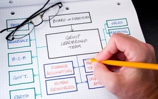 Man writing with pencil of graph paper with an org chart of Group Leadership Team