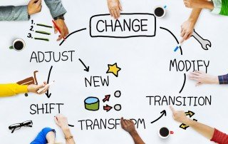 "Colorful ""Change"" circle with ""adjust,"" ""Shift,"" ""New,"" ""Transform,"" ""Transition,"" and ""Move"" connected by arrows. Hands of pointing to each word."