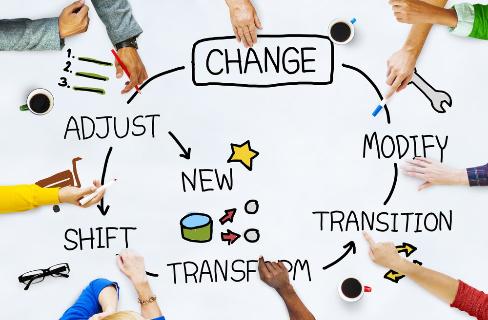 """Colorful """"Change"""" circle with """"adjust,"""" """"Shift,"""" """"New,"""" """"Transform,"""" """"Transition,"""" and """"Move"""" connected by arrows. Hands of pointing to each word."""